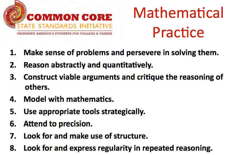 Image result for common core math practices
